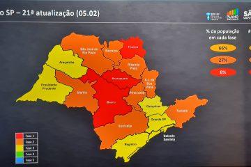 RIBEIRÃO PRETO RETORNA À FASE LARANJA